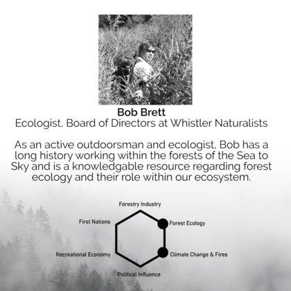 Bob Brett