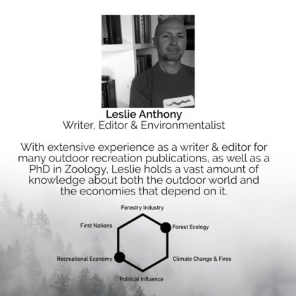 Leslie Anthony