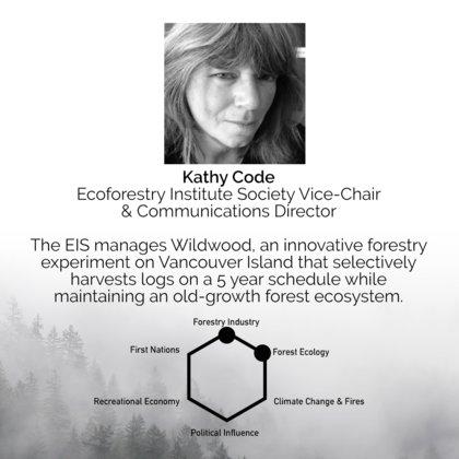 Kathy Code